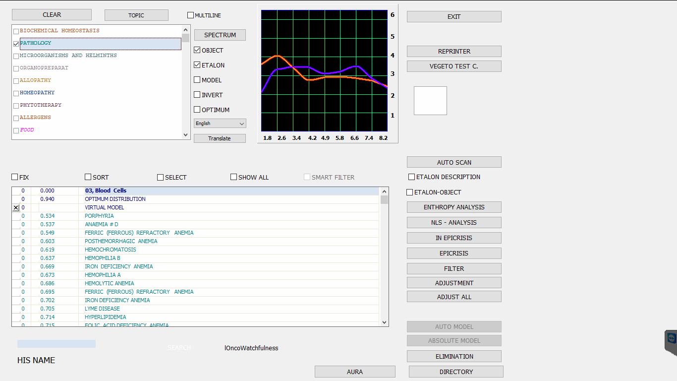 VectorExpert Analysis diagnostic