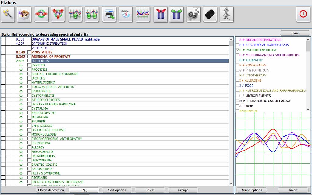 Hunter Analysis diagnostic